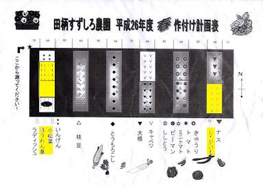 Suzushiro_sakutuke20140316