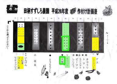 Suzushiro_sakutuke20140329